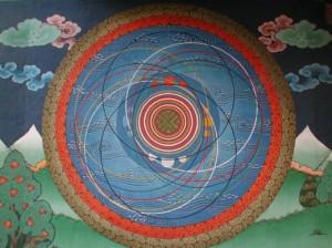 Mandala Cosmogónico de Kalachakra